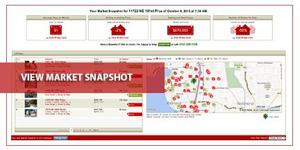 Market-Snapshot-2