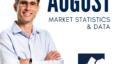 Market Update for Bend, Oregon August 2021
