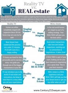 RealtyTVvsREALEstate