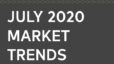 Southeastern NC Real Estate Market Update – July 2020