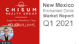 Q1 2020 Market Report for Angel Fire, Taos and Red River, New Mexico