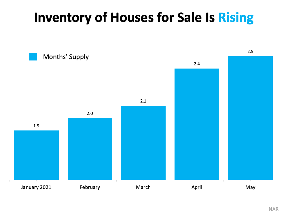 Housing Supply is Rising