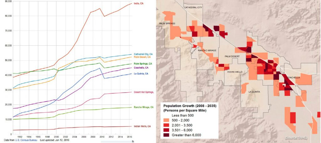 Coachella Valley Growth Chart and Map