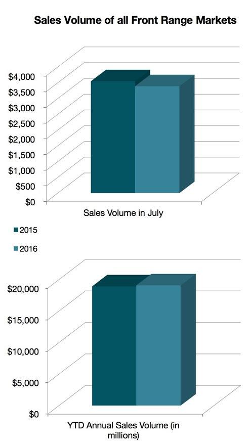 graph1 for downturn or market shift