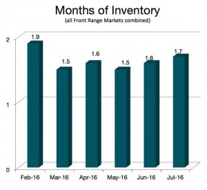 graph2 for downturn or market shift