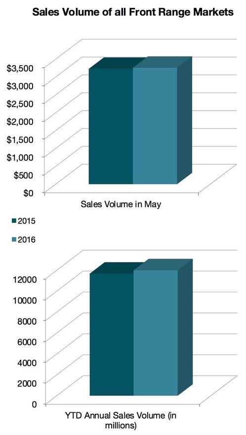 may graph 1