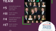 The Toates Team Recognized on REAL Trends List of America's Best Real Estate Agents