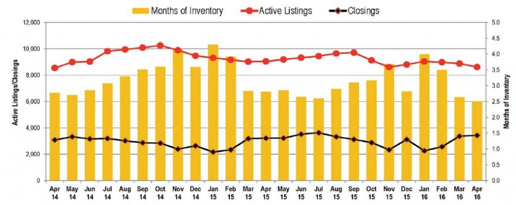 Branded Market Reports - April 2016_2