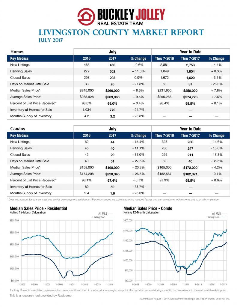 July 2017 Stats
