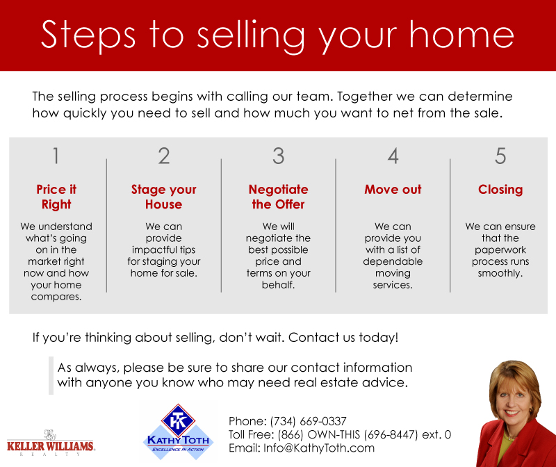 stepstosellingyourhome-RED