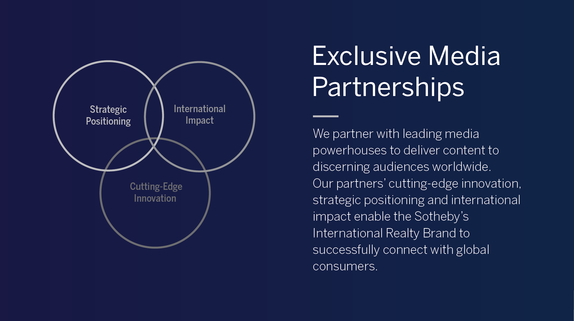 Exclusive Media Partnerships - We partner with leading media powerhouses to deliver content to discerning audiences worldwide. Our partners cutting-edge innovation, strategic positioning and international impact enable the Sotheby's International Realty Brand to successfully connect with global consumers.