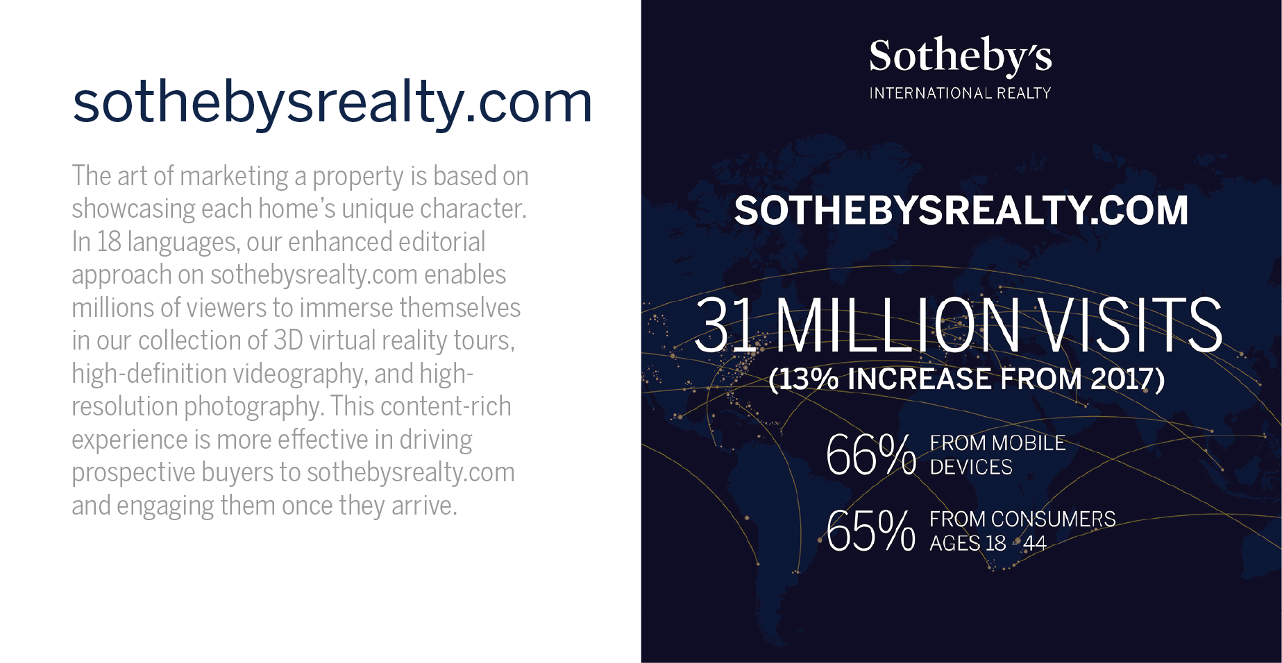sothebysrealty.com - The art of marketing a property is based on showcasing each home's unique character. In 18 languages, our enhanced editorial approach on sothebysrealty.com enables millions of viewers to immerse themselves in our collection of 3D virtual reality tours, high-definition videography, and high-resolution photography. This content-rich experience is more effective in driving prospective buyers to sothebysrealty.com and engaging them once they arrive.