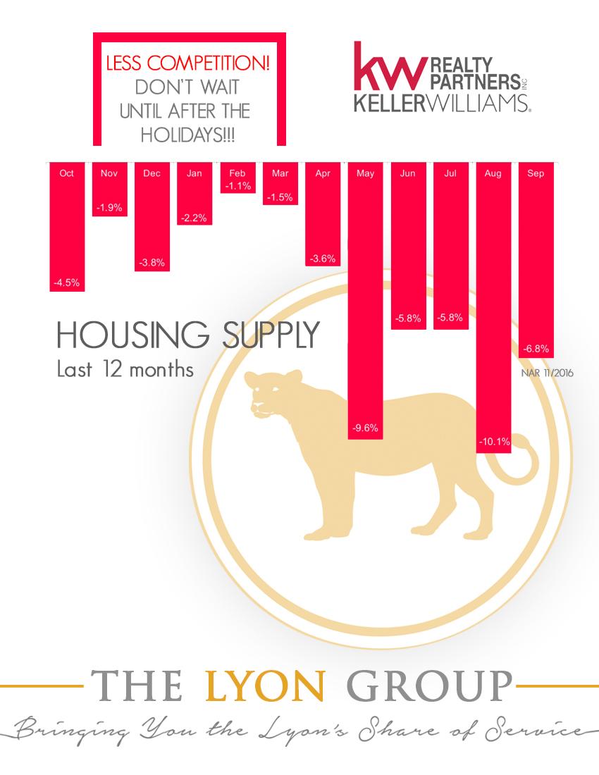 housing-supply-11_16