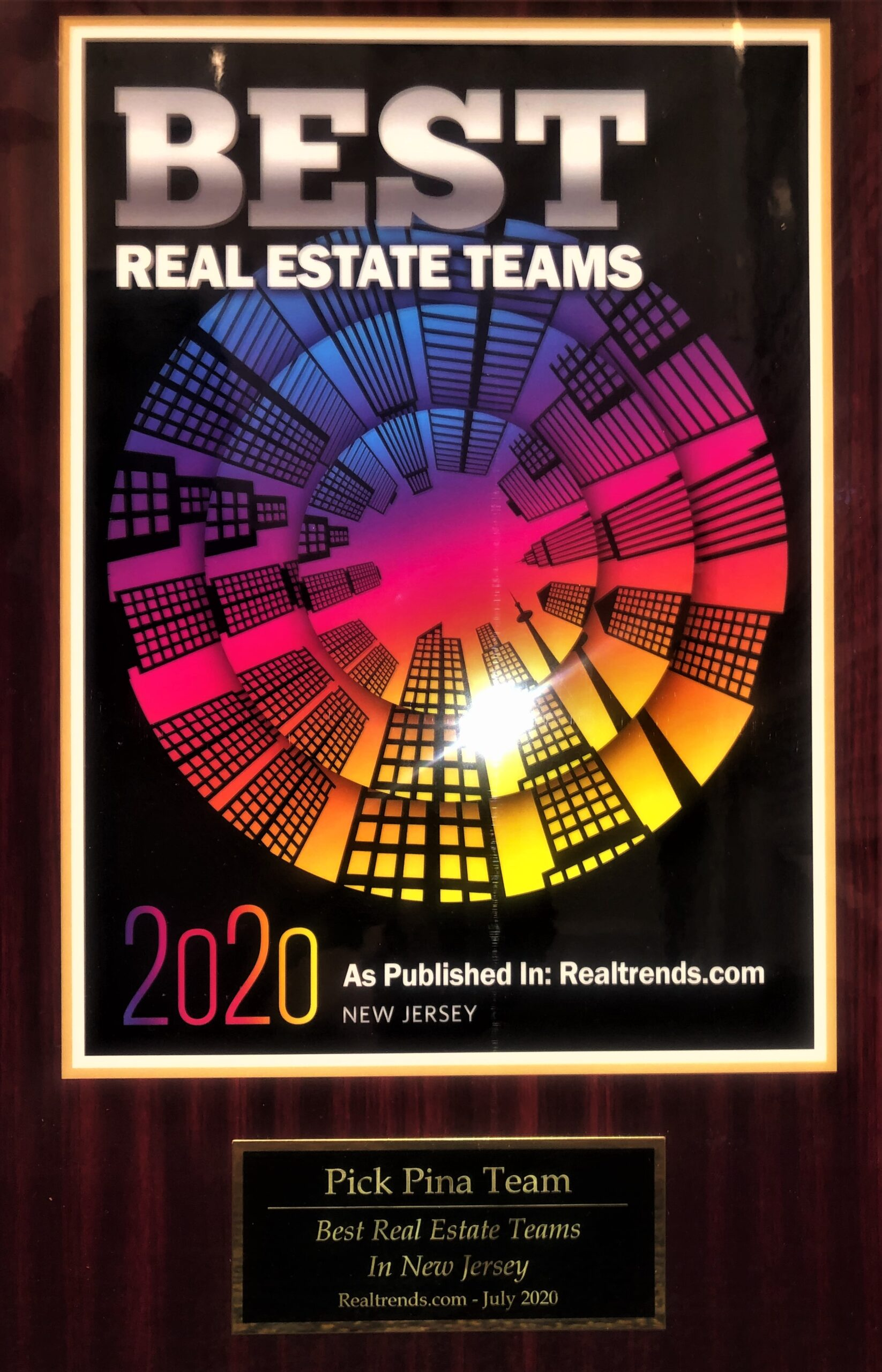 Best Real Estate Teams in New Jersey 2020