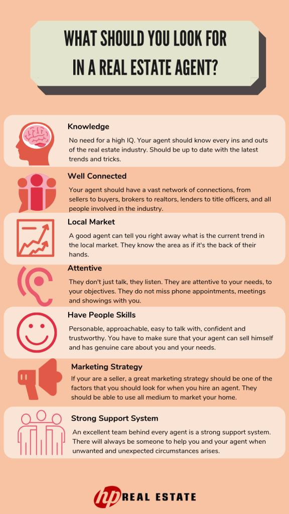 Infographic What You Should Look For In A Real Estate Agent Greater Sacramento Real Estate The Heidi Phong Real Estate Team