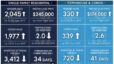 September 2020 Housing Report –  St. Louis REALTORS®