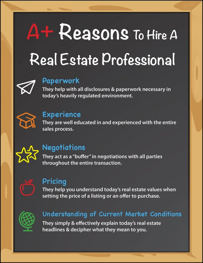 Some Highlights: Hiring a real estate professional to help you buy your dream home or sell your current house is one of the most 'educated' decisions you can make! A real estate professional has the experience needed to help you through the entire process. Make sure that you hire someone who knows current market conditions and can simply and effectively explain them to you and your family!