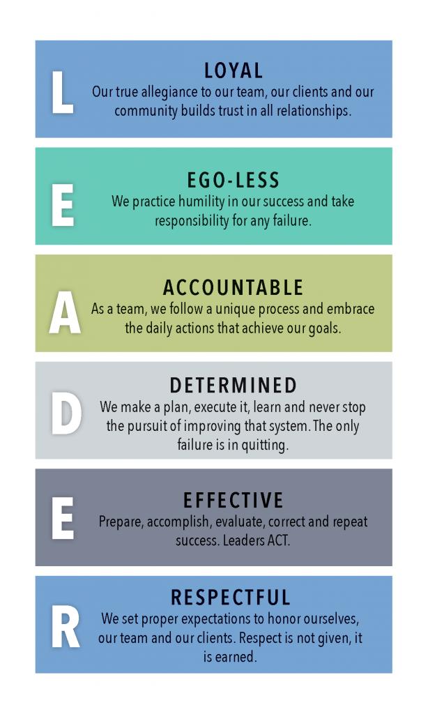 TG Core Values