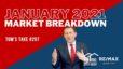 January 2021 market breakdown – Tom's Take #207