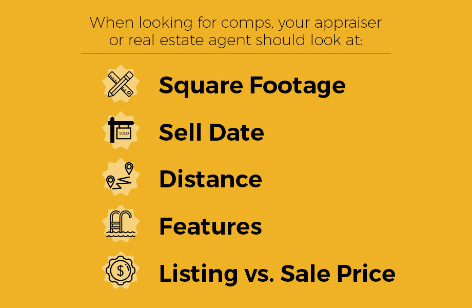 get comp home value