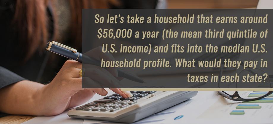 Cost of Living in PA vs VA