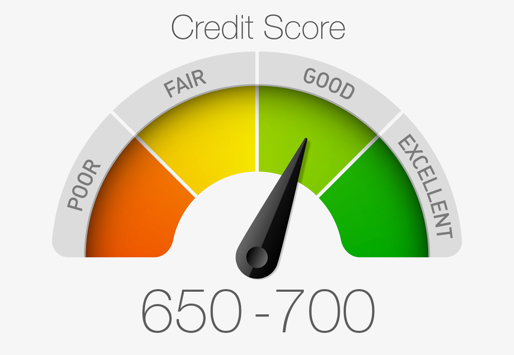 thinking about buying a house know your credit score nassau