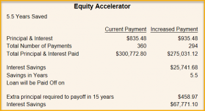 equity-accelorator