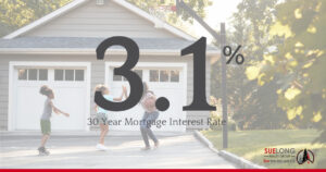 30 Year Mortgage Rates
