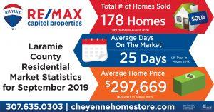Cheyenne real estate market update September 2019 RE/MAX Cheyenne