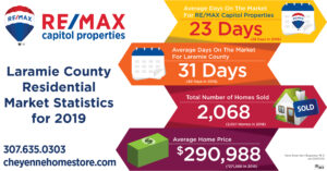 Laramie County real estate market 2019 RE/MAX Capitol Properties Cheyenne WY