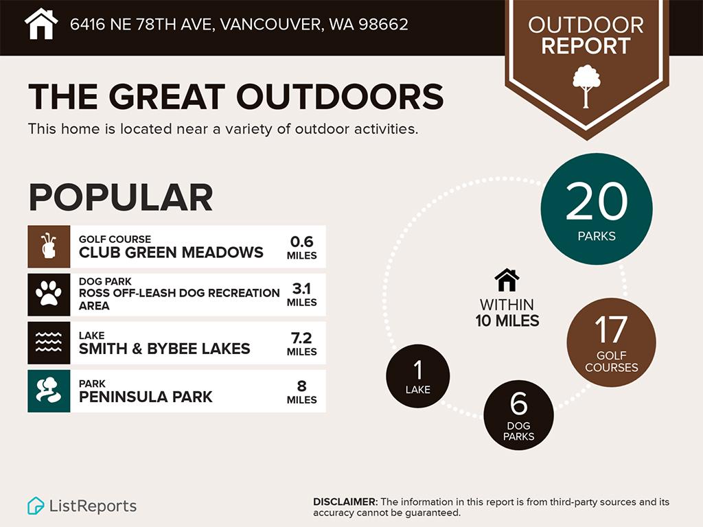 6416 NE 78th Ave, Vancouver WA 98662 Location