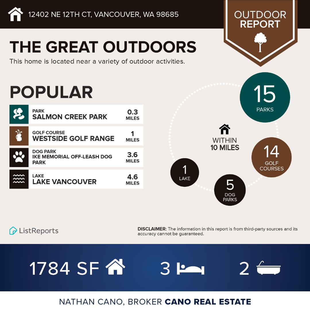 Outdoors Report - 12402 NE 12th Ct, Vancouver, WA 98685