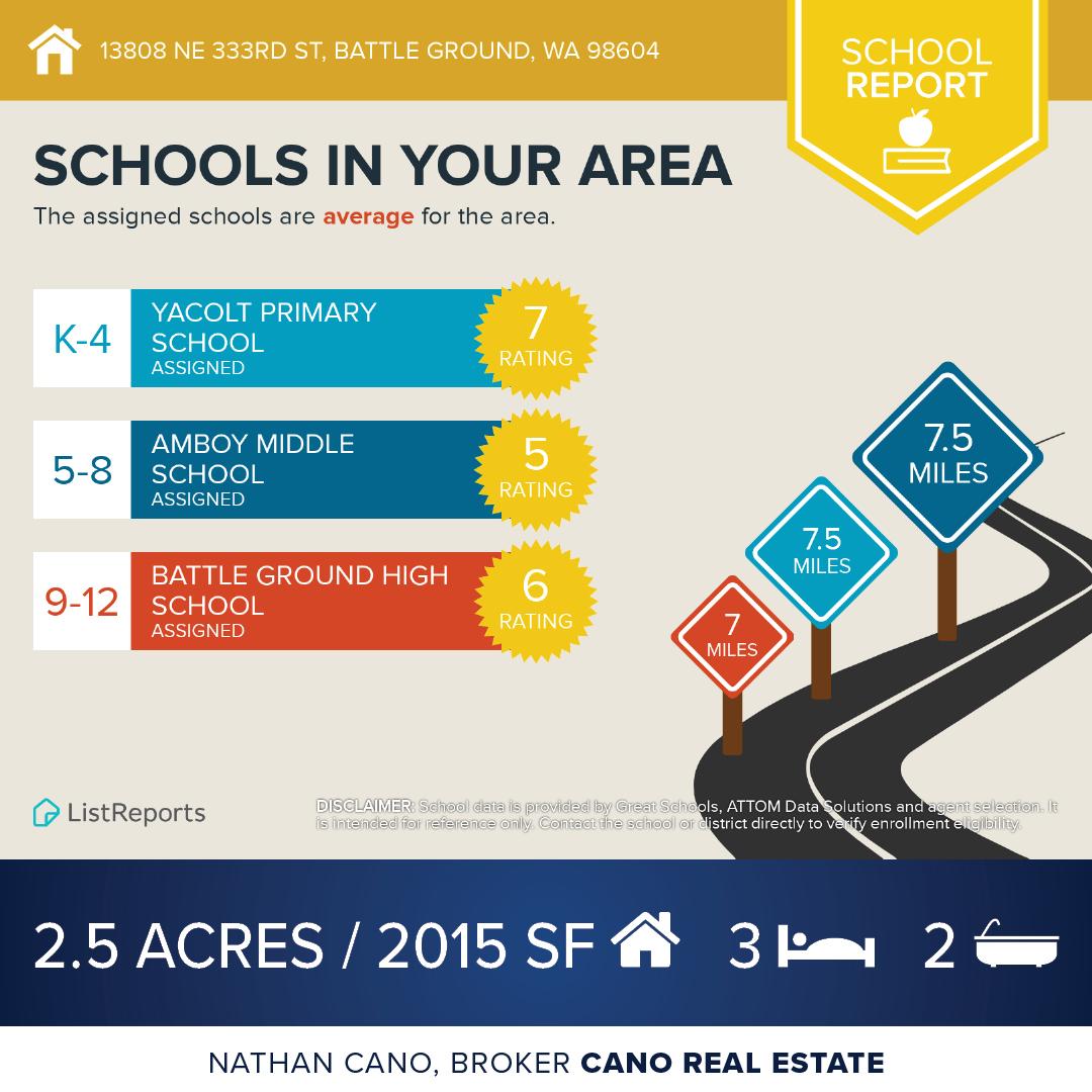 School Report for 13808 NE 333rd St, Battle Ground, WA 98604