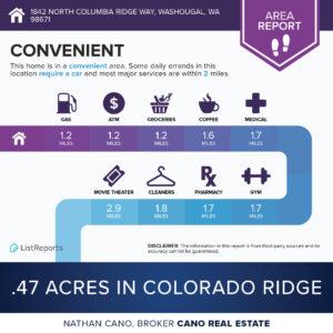 Convenience report - 1842 N Columbia Ridge Way, Washougal, WA 98671