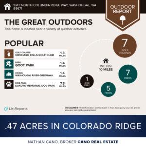 Outdoor report - 1842 N Columbia Ridge Way, Washougal, WA 98671