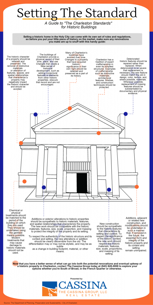 Cassina Historic Home Renovation Requirements FINAL