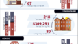 November 2020 Saskatoon Real Estate Market Update