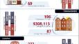Saskatoon Real Estate Market Update, December 2020