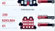 Saskatoon Real Estate Market for June 2021