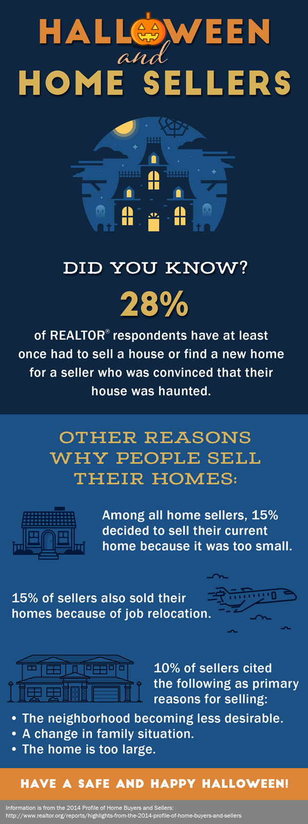 Halloween And Home Sellers Knoxville Real Estate Shannon Foster Boline Group