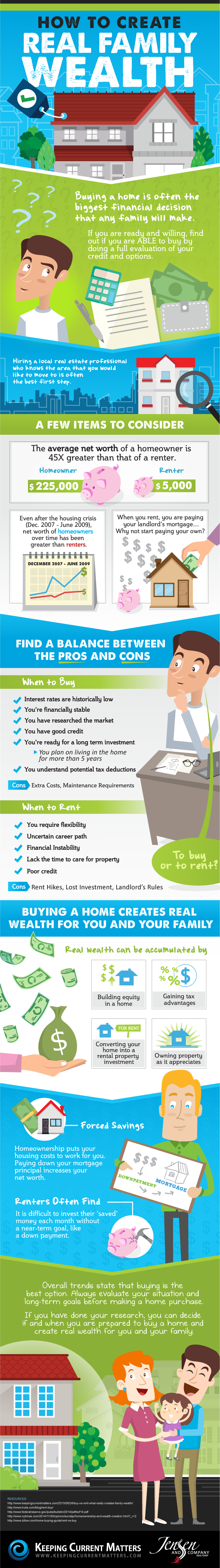 How-to-Create-Real-Family-Wealth-Infographic