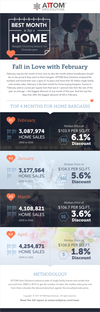 infographic_best_month_to_buy
