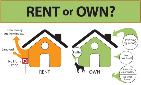 Cost of Renting Vs. Buying a Home in Dallas