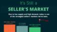 It's Still a Sellers' Market | Hornburg Real Estate Group