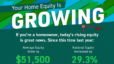 Your Home Equity Is Growing | Hornburg Real Estate Group