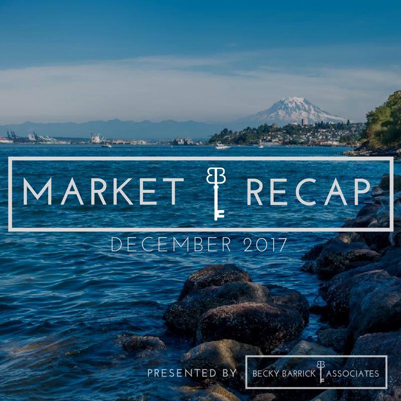 December '17 Market Recap by Becky Barrick & Associates