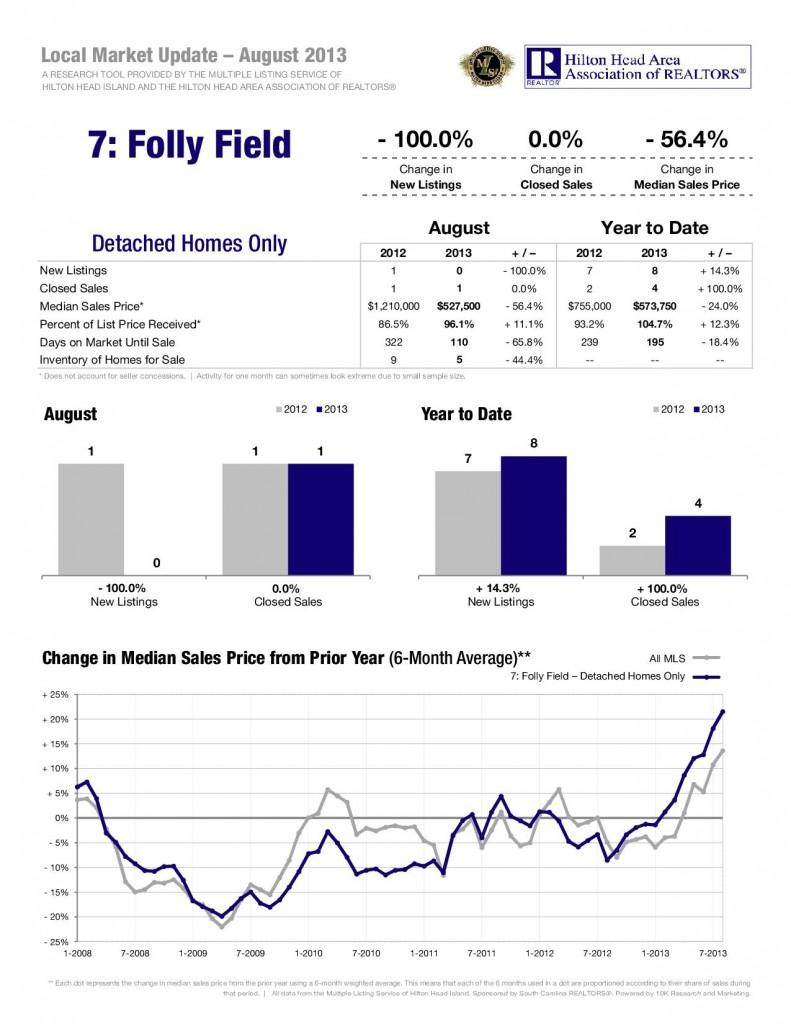 09-13-Folly-Field-Detached-1