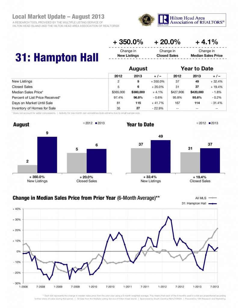 09-13-Hampton-Hall-1