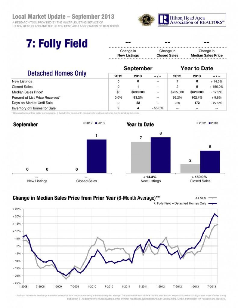 10-13-Folly-Field-Detached-1