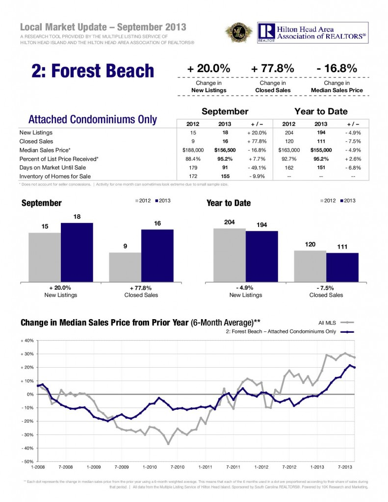 10-13-Forest-Beach-Attached-1